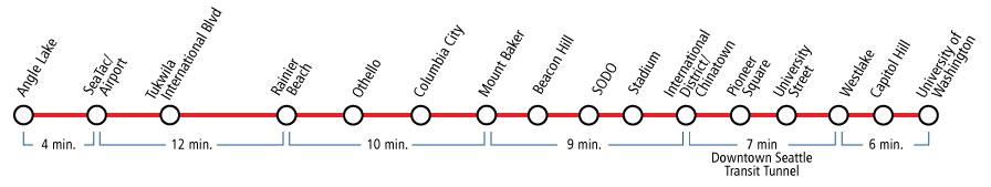 Public Transportation Options - Seattle Central